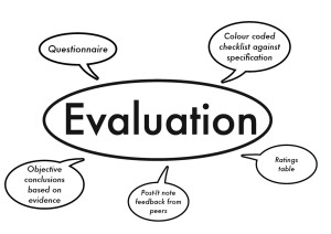 Evaluation and Process